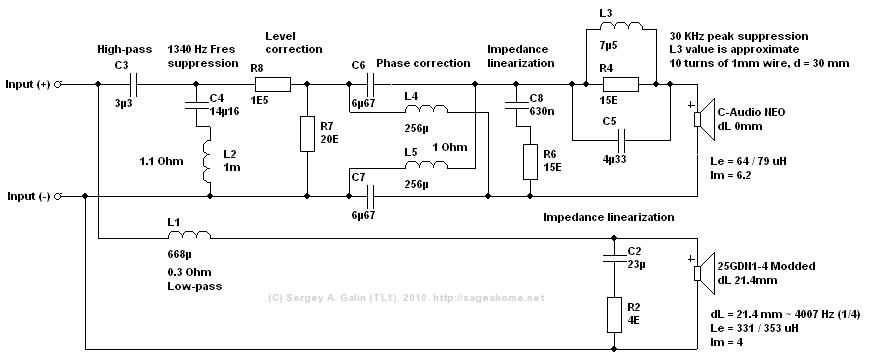 Схема кроссовера 25ГДН1-4 и